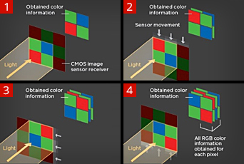 Pixel Shift Resolution System with Motion Correction